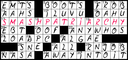 an image of a crossword puzzle spelling out smash patriarchy